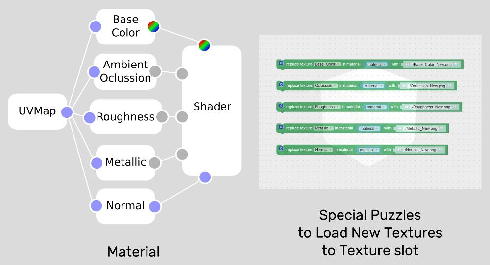 Optimizing scenes for better WebGL performance - Soft8Soft