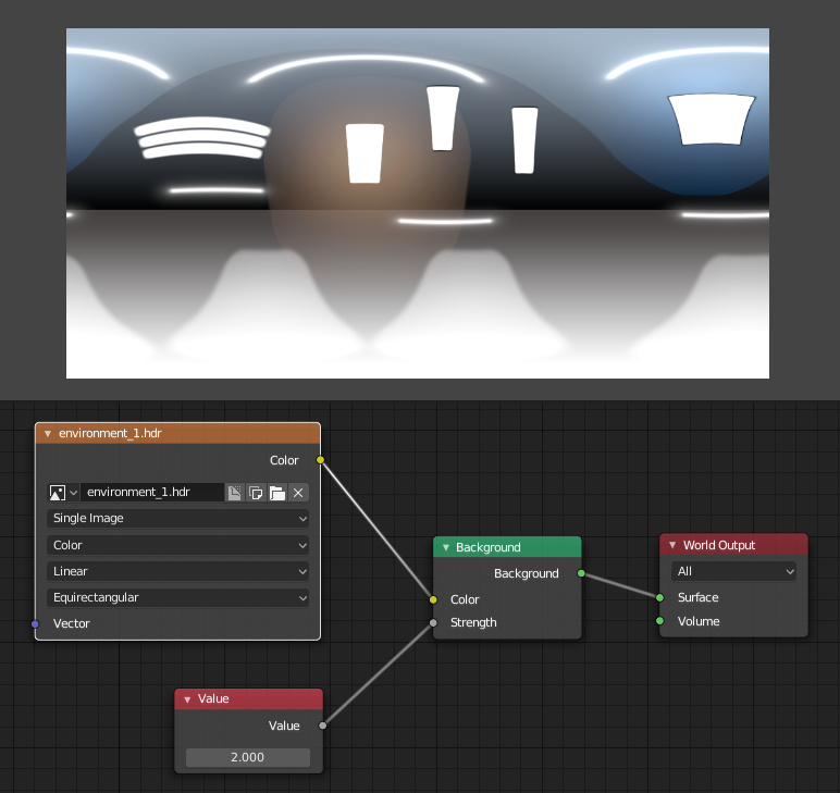 Verge3D workflow for Blender and 3ds Max artists - Soft8Soft
