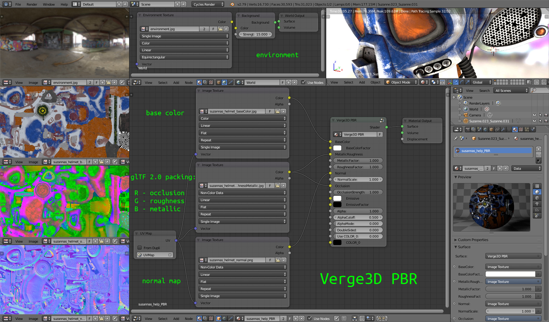 Verge3D PBR system explained in a single pic.